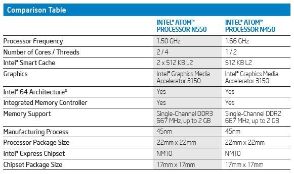 top 10 suvs in 2012 gizmocrazed future technology news