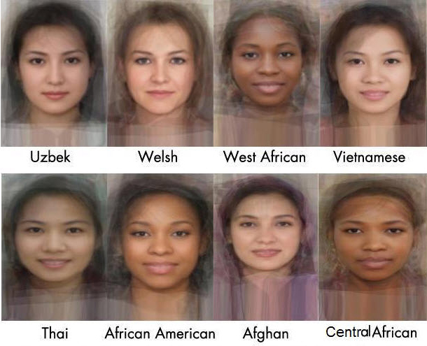 Software Calculates What The Average Woman Looks Like in 41 Countries 1