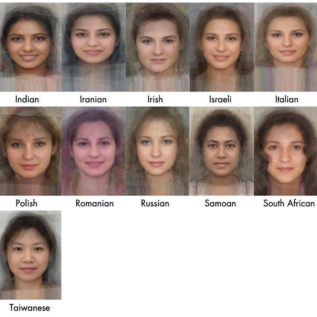 Italian women facial features