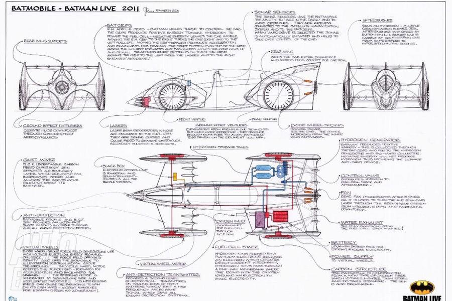 Gordon Murray's F1-Style Batmobile Unveiled [VIDEO]
