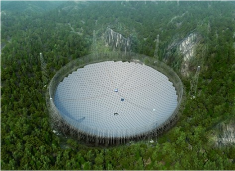 worlds largest fast radio telescope