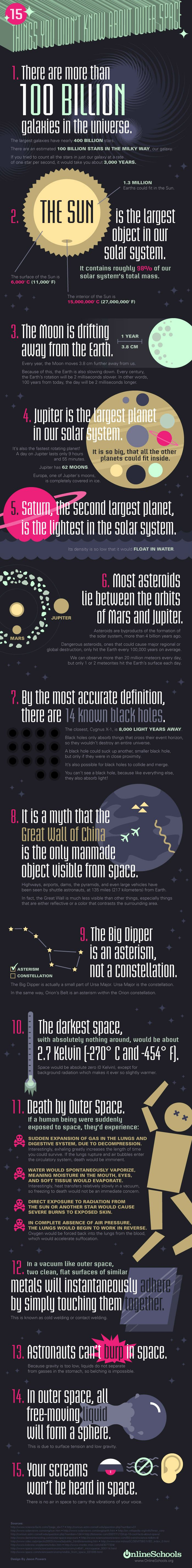 Top 15 Fascinating Facts You Might Not Know About Outer Space [INFOGRAPHIC]
