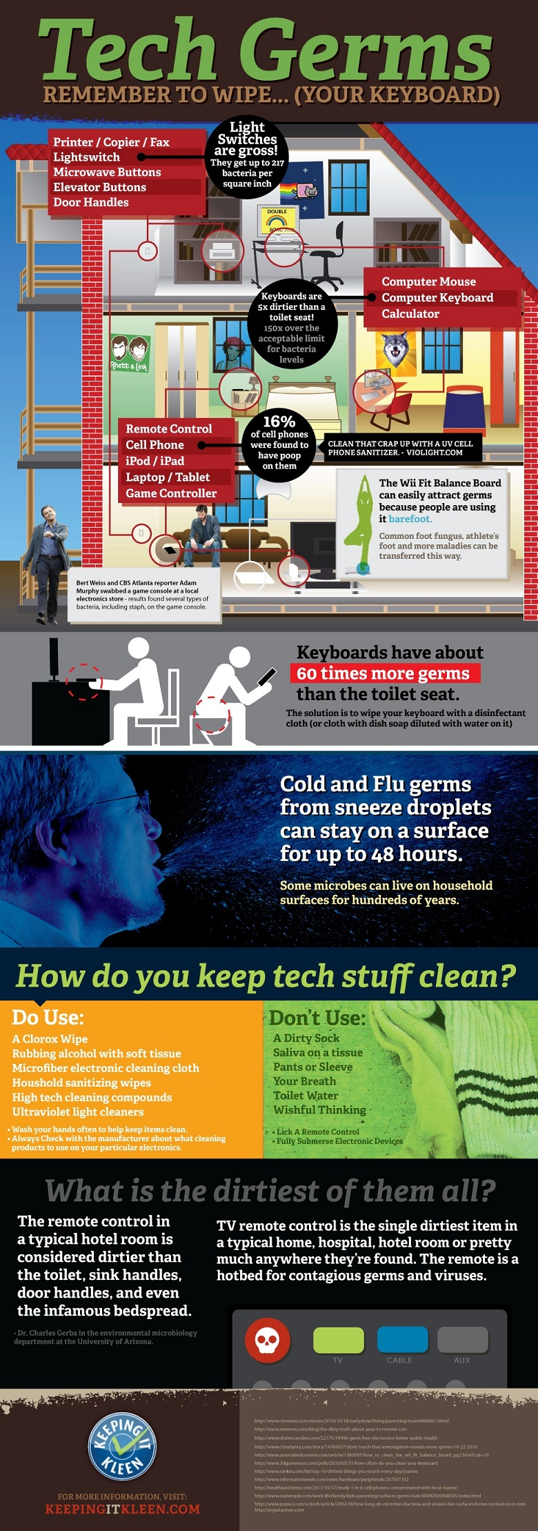 16% Of All Cellphones Have Traces Of Poop On Them [INFOGRAPHIC]