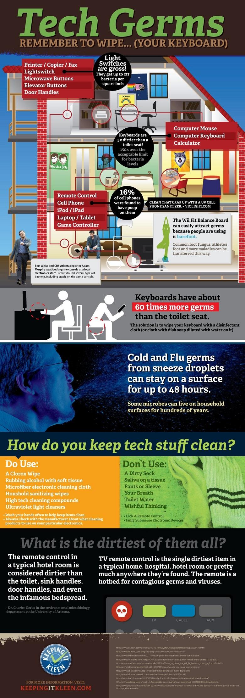 Keeping it Kleen,gadgets,infographics,infographic,cellphones,germs,dirt