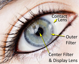 3D Panorama View To Be Offered By Virtual Reality Contact Lenses