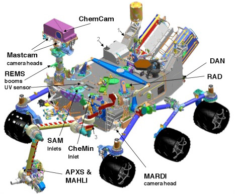 Curiosity, mars Curiosity rover, Curiosity rover design, mars Curiosity design, Curiosity rover mars design, nasa Curiosity design, Curiosity nasa rover design, nasa Curiosity mars rover, mars Curiosity rover design, design of mars Curiosity rover