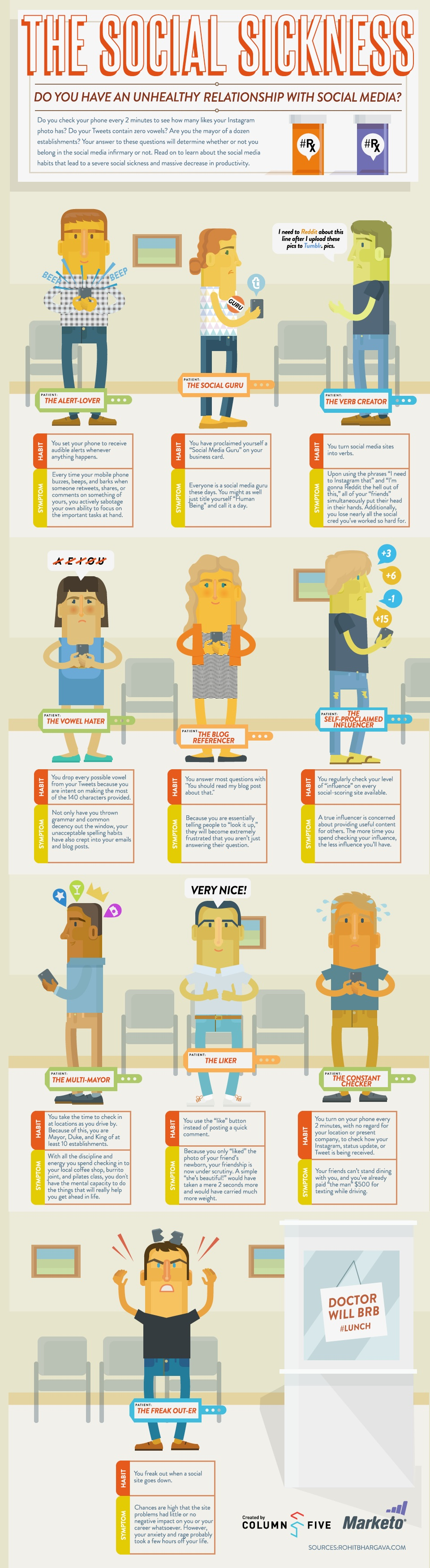 What Kind Of Social Media Addict Are You? [INFOGRAPHIC]