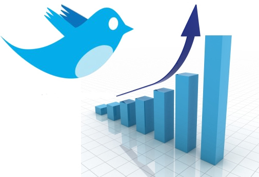 twitter, 2012, twitter trends, top twitter trends, social media, social networking, Top Twitter Trends of 2012, Twitter Trends of 2012