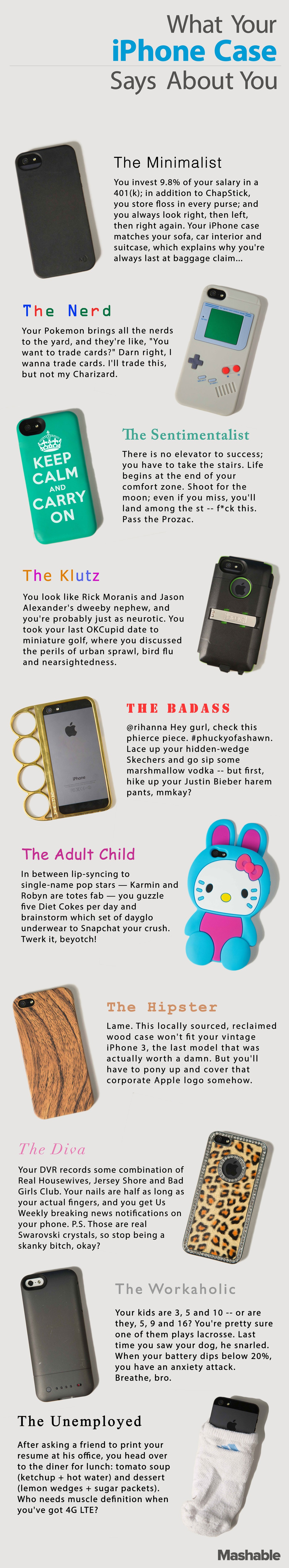 What Your iPhone Case Says About Your Personality [Infographic]
