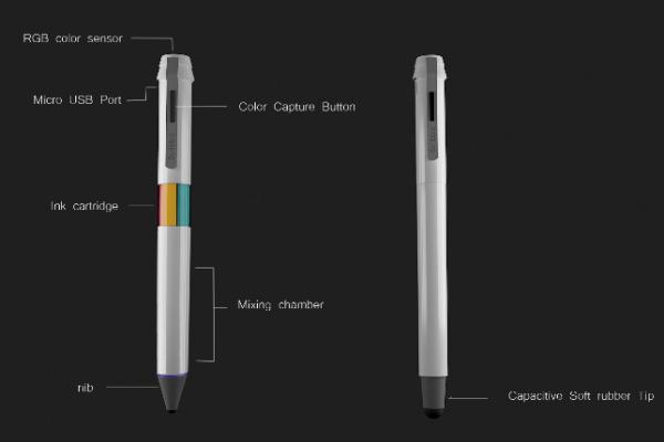 Scribble Specifications, Scribble pen
