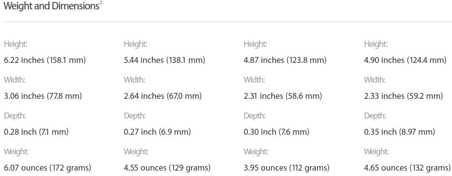 iphone 6, iphone 6 plus, iphone, iphone 6 comparison, iphone 6 plus comparison