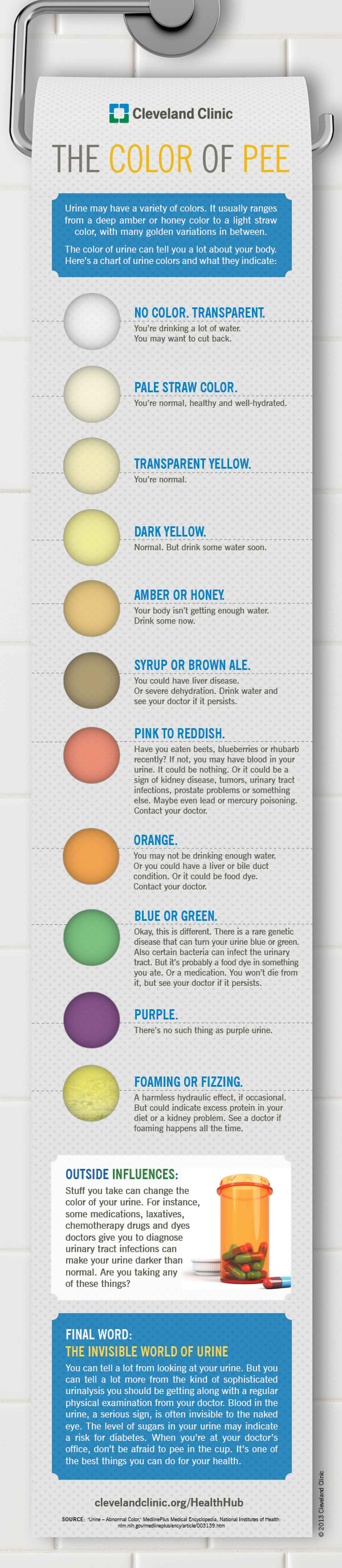 Here's What The Color of Your Urine Says About Your Health 1
