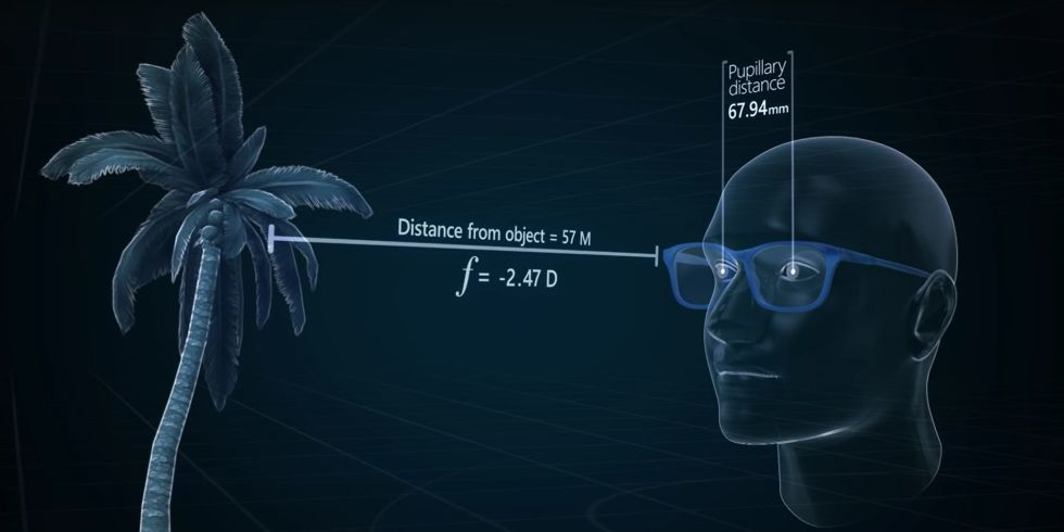 Omnifocal Glasses Automatically Focus On Whatever You're Looking At
