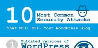 10 Most Common Security Attacks