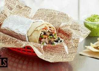 The Rise and Fall of Chipotle
