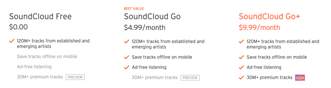 To fix SoundCloud, it must become the anti-Spotify