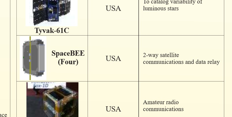 FCC accuses stealth space startup of unauthorized satellite deployment