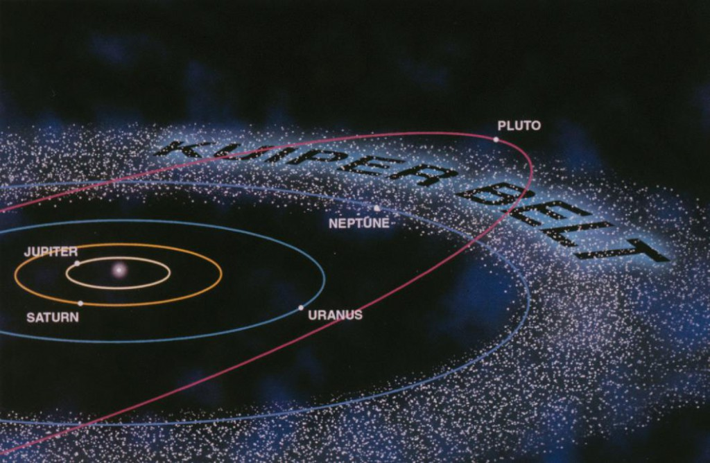 The Kuiper Belt and its surrounding region, the Scattered Disk, make up the largest zone of the planetary solar solar system (Credit: NASA)