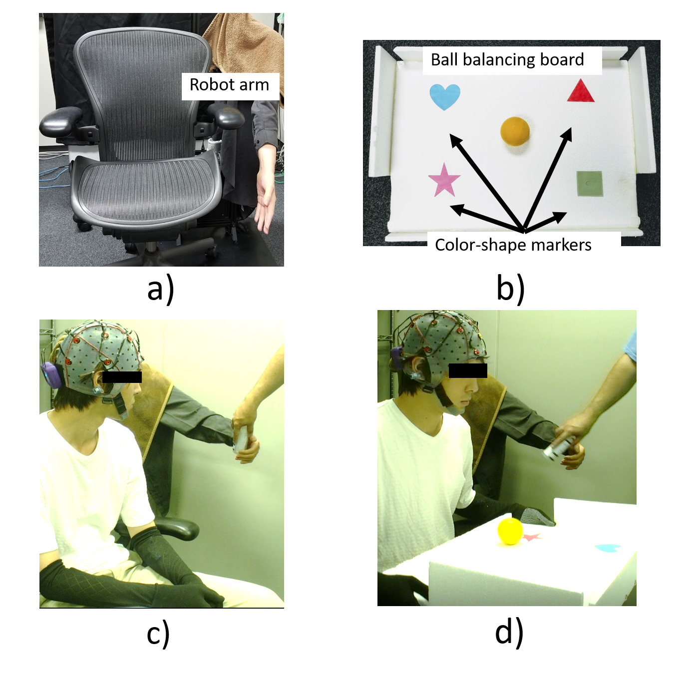 The scientists equipped an office chair with a human-like robotic arm on its side. (A) Then they gave people a ball-balancing board with color-shape markers. (B) These study participants then tried to grab or release a bottle using the robotic arm. (C) The people were tested for their multitasking ability as they grabbed a bottle and simultaneously balanced a ball on a board. (Credit: Penaloza and Nishio, Sci. Robot. 3, eaat1228 (2018)