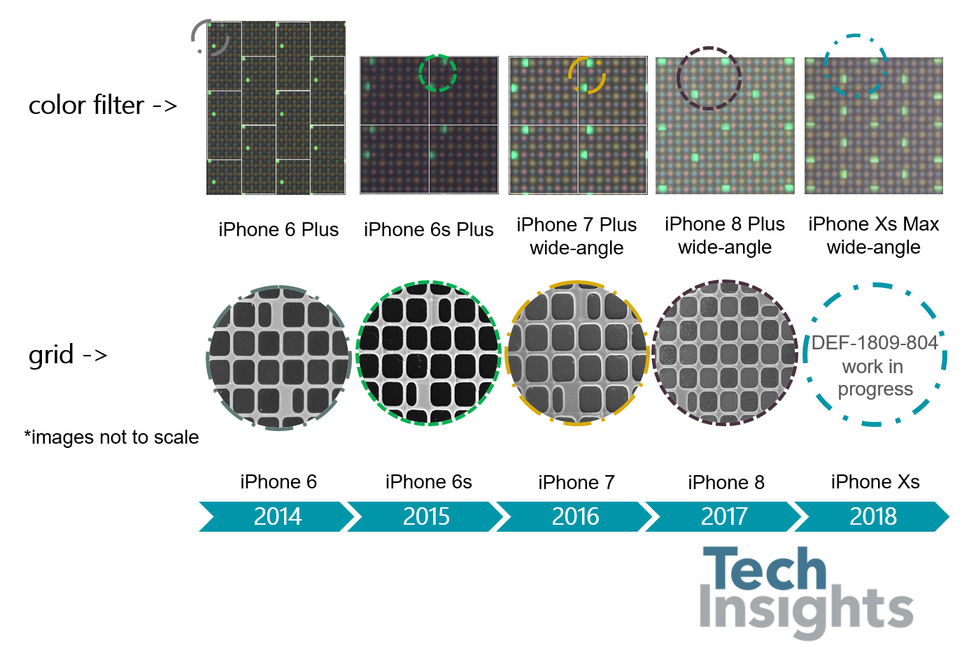 See the new iPhone's 'focus pixels' up close